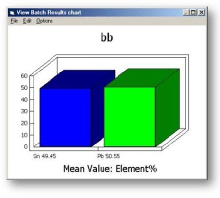Auto beam track7 results