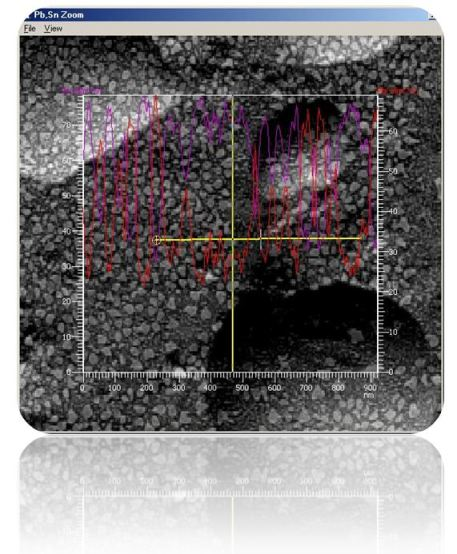 Quant line scan mix2