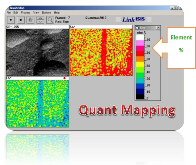 Quant mapping