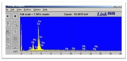 EDX X-ray spectrum